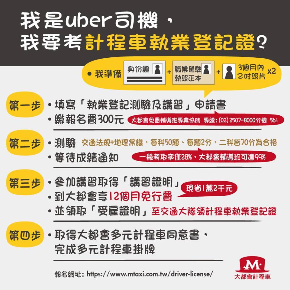 考照流程-計程車執業登記證